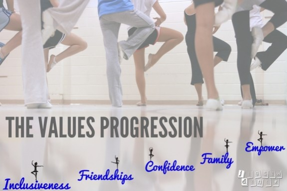 THE VALUES PROGRESSION - north shore dance classes